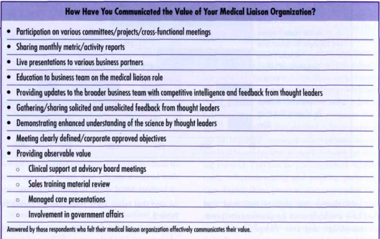 How to Communicate the Value of Medical Affairs?